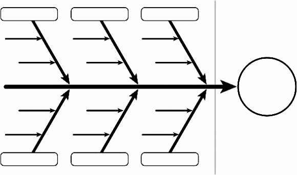 Free Fishbone Diagram Template Word Beautiful Free Fishbone Diagram Template Word