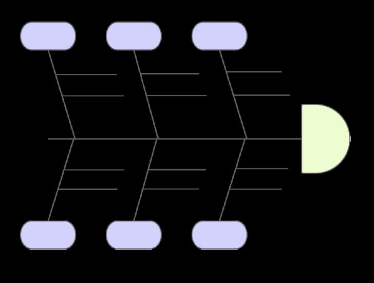 Free Fishbone Diagram Template Word Elegant Fishbone Diagram Template Dc Design