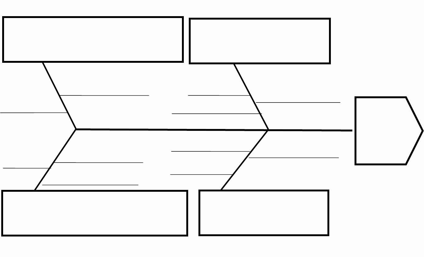 Free Fishbone Diagram Template Word Inspirational Fishbone Diagram Template Doc