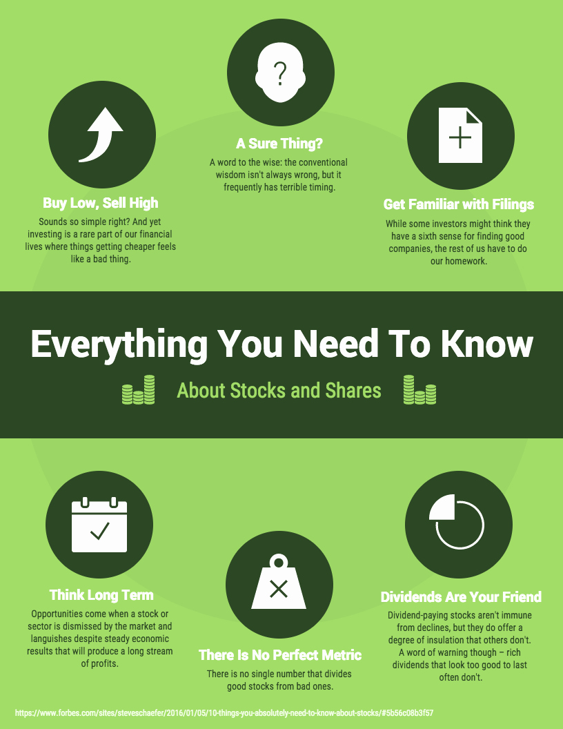 Free Infographic Templates for Word Awesome 7 List Infographic Templates Free to Use Venngage