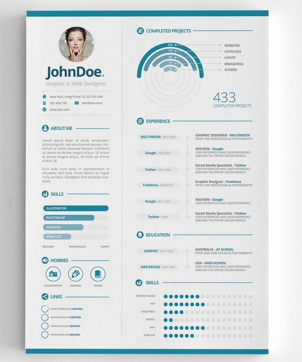 Free Infographic Templates for Word Beautiful 3 Piece Clean Infographic Resume Misc