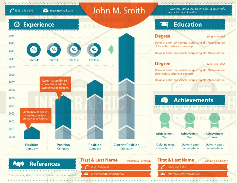 Free Infographic Templates for Word Best Of 10 Best Of Infographic Templates for Word Free