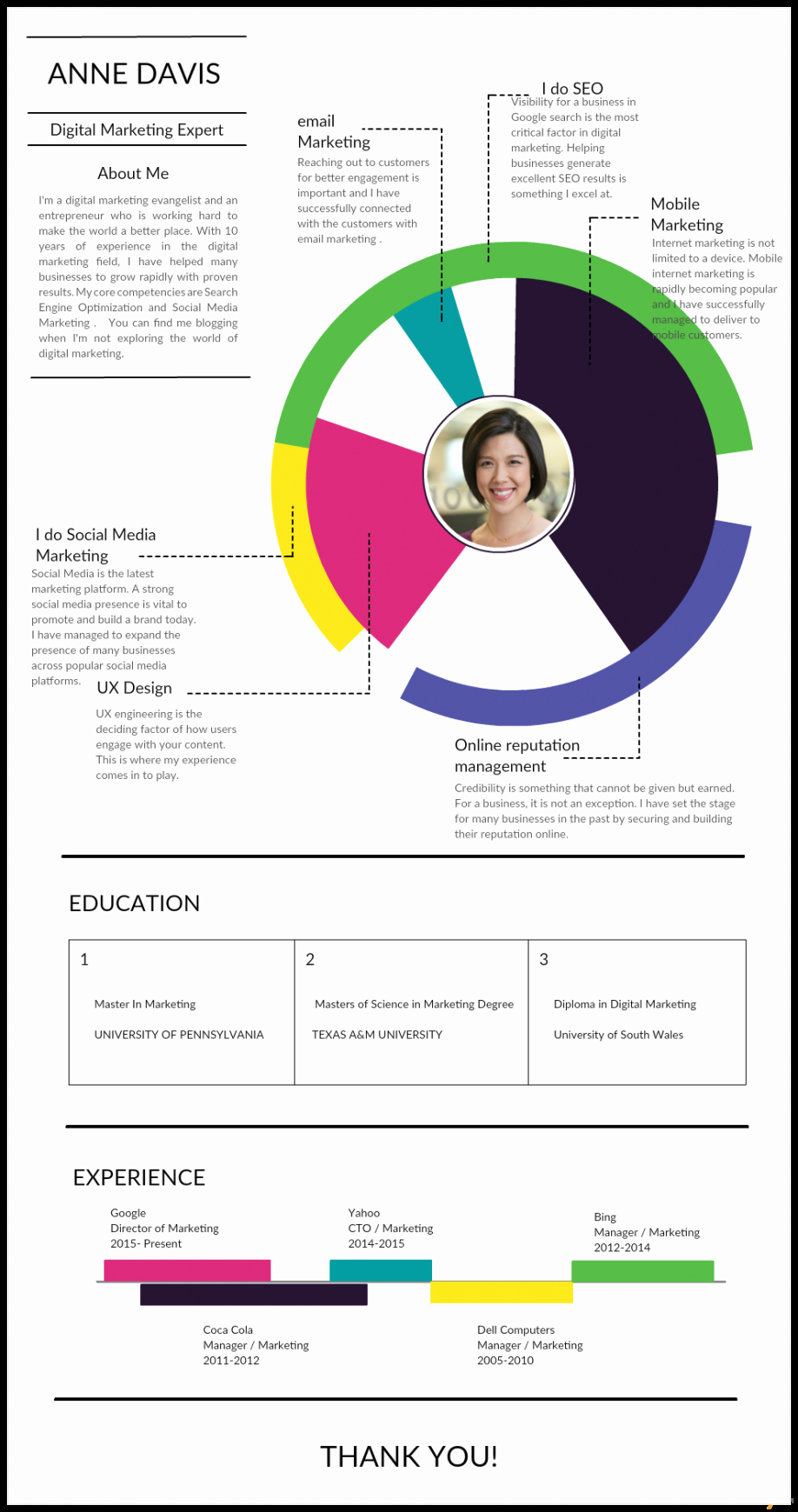 Free Infographic Templates for Word Best Of Graphic Resume Template Letter Examples Creative Word Doc