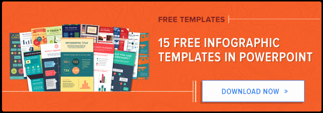 Free Infographic Templates for Word Lovely How to Create Infographics In Under An Hour [15 Free