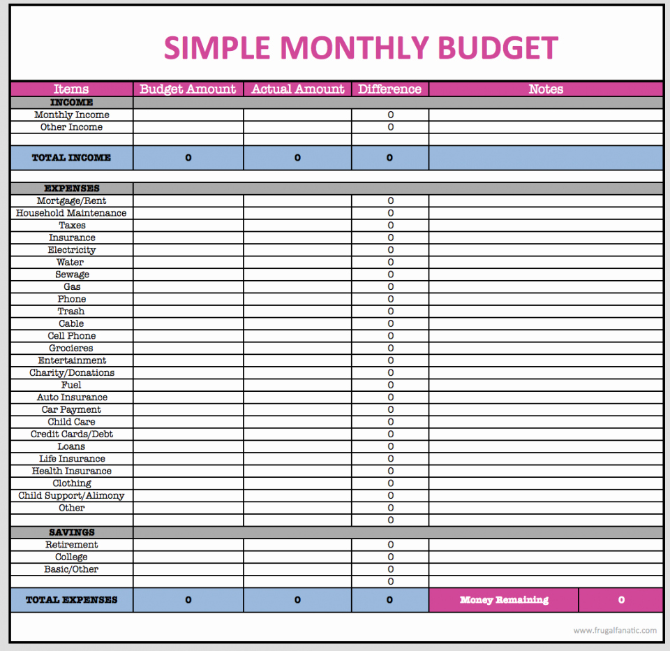 Free Monthly Household Budget Template Fresh Free Printable Monthly Bud Spreadsheet Tireeeasy Co