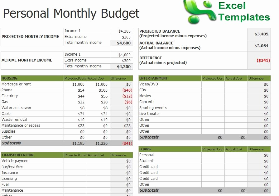 monthly bud planning excel template