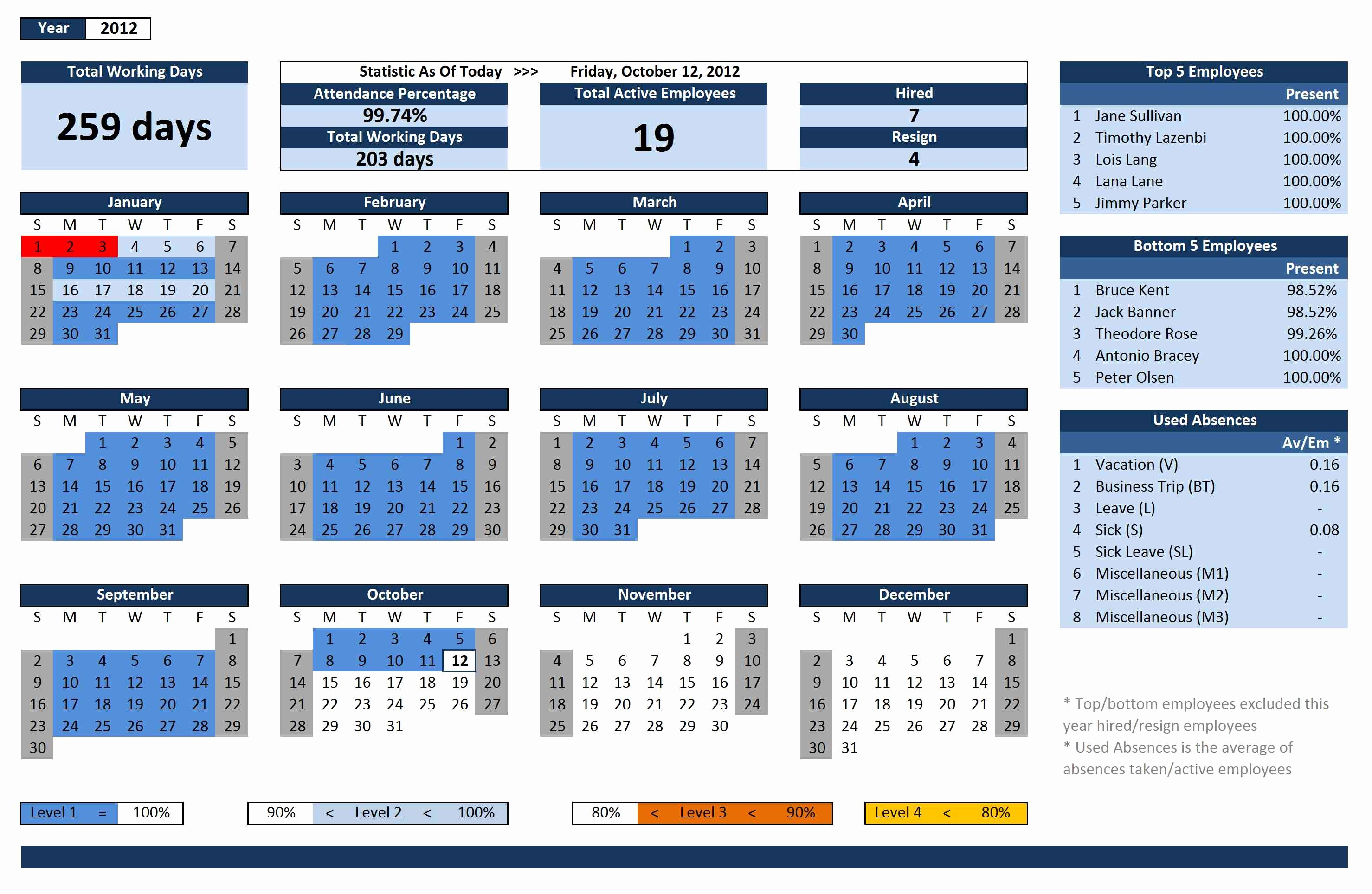 Free Printable 2016 attendance Calendar Unique Linear 2016 Calendar Excel