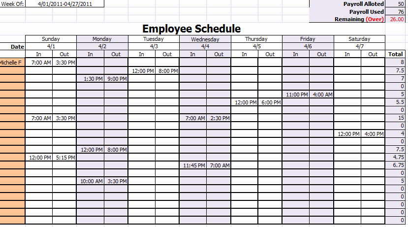 "Free Printable Employee Schedule Template Elegant Search Results for ""monthly Work Schedule Template"