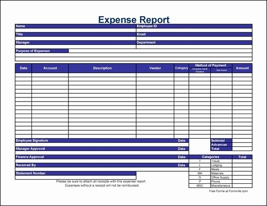 Free Printable Expense Report forms Luxury Free Detailed Contractor Expense Report From formville