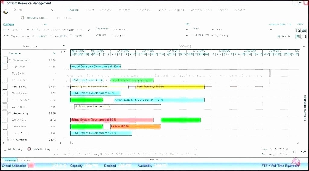 Free Production Scheduling Excel Template Best Of Production Planning Excel Template Production Planning