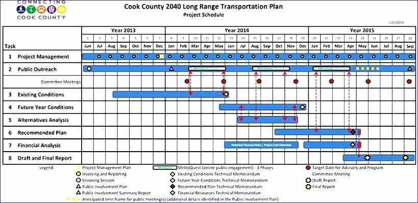 Free Production Scheduling Excel Template Best Of Production Scheduling Excel Stock Distribution Master