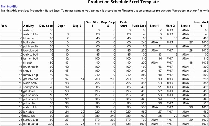 Free Production Scheduling Excel Template Fresh Production Schedule Template