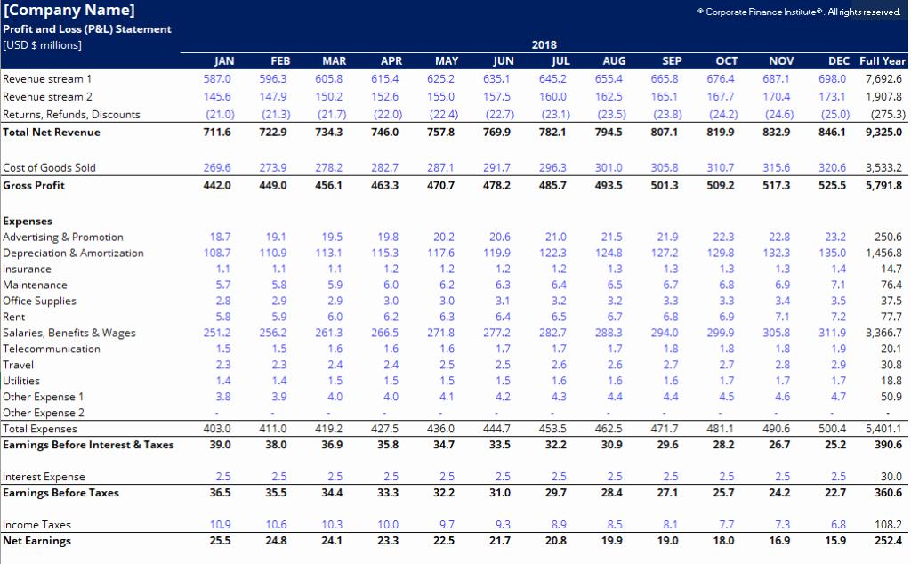 Free Profit and Loss software Unique Profit and Loss Excel Spreadsheet Spreadsheet software