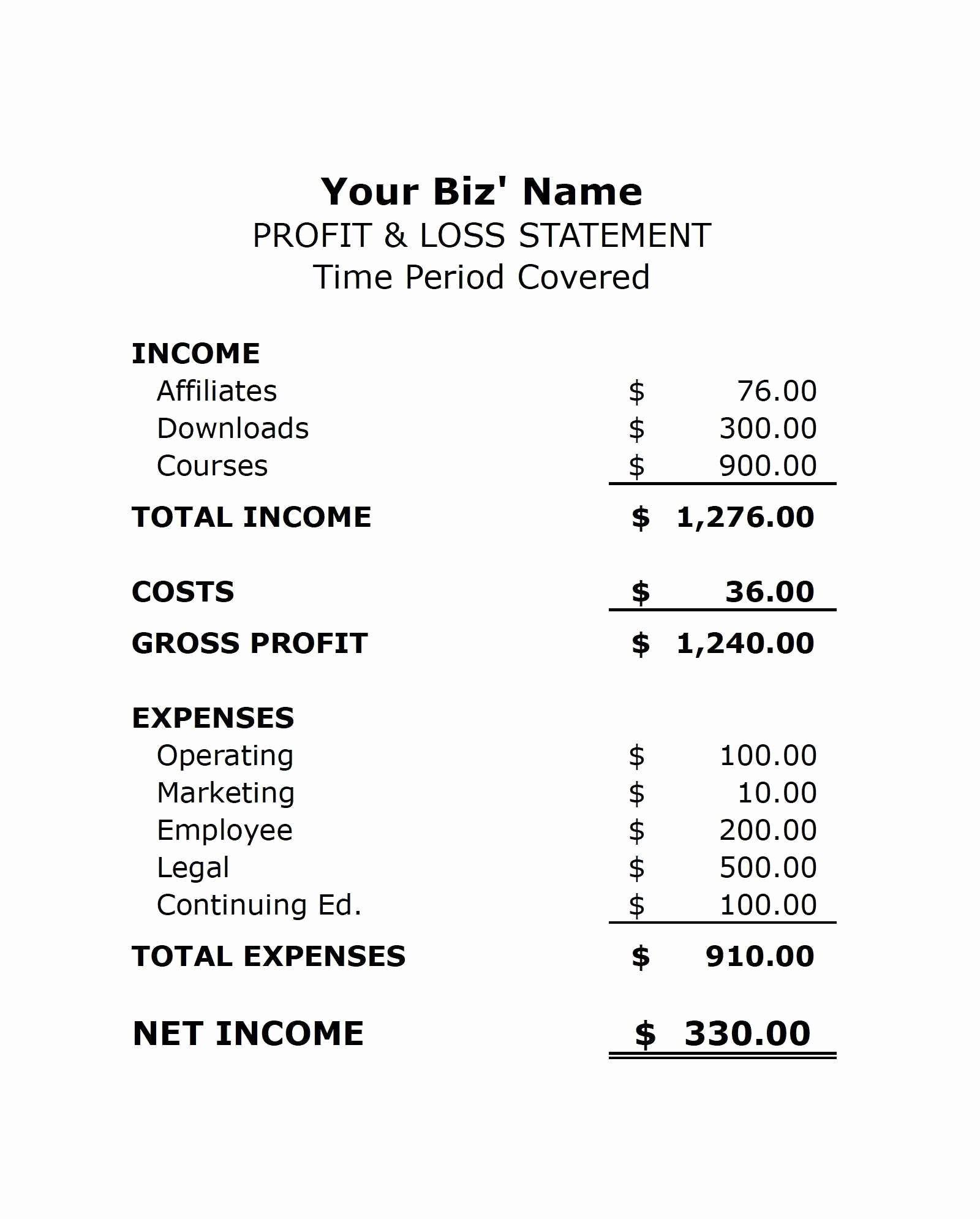 Free Profit and Loss Statement Unique Profit and Loss Statement Template Free