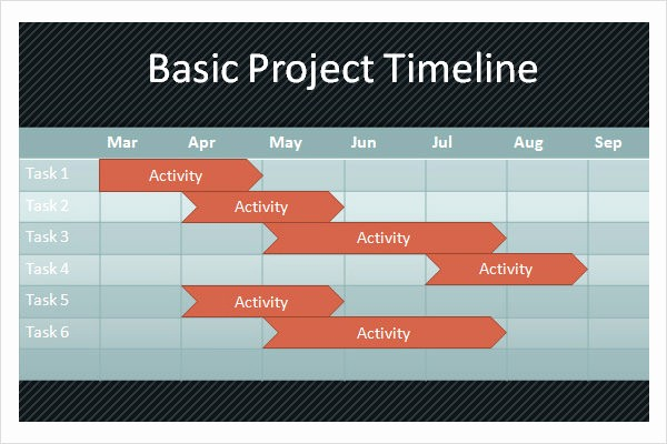 Free Project Management Timeline Template Beautiful 15 Sample Project Timeline Templates to Download