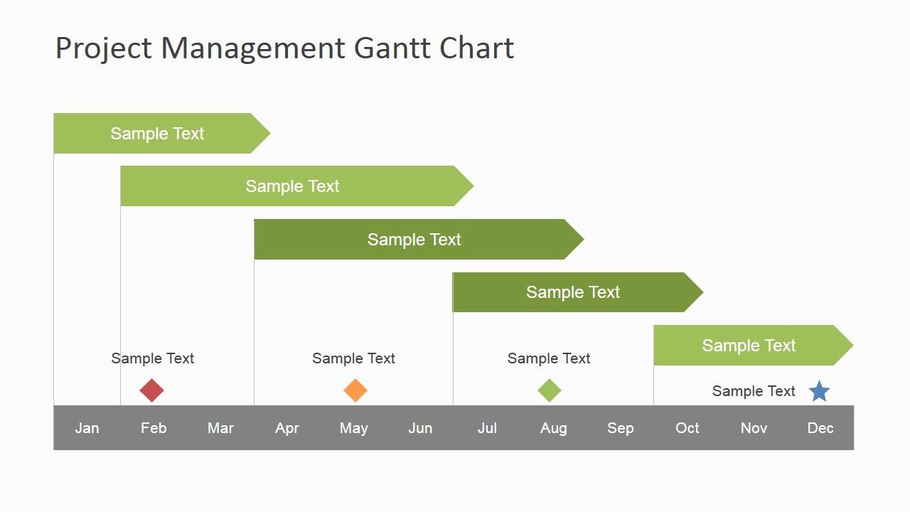 Free Project Management Timeline Template Elegant High Level Roadmap Project Timeline Slidemodel