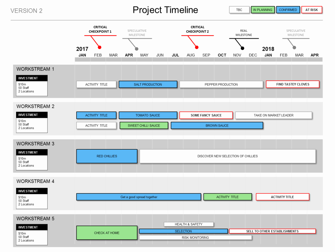 Free Project Management Timeline Template Elegant Project Management Timeline Templates Free Project
