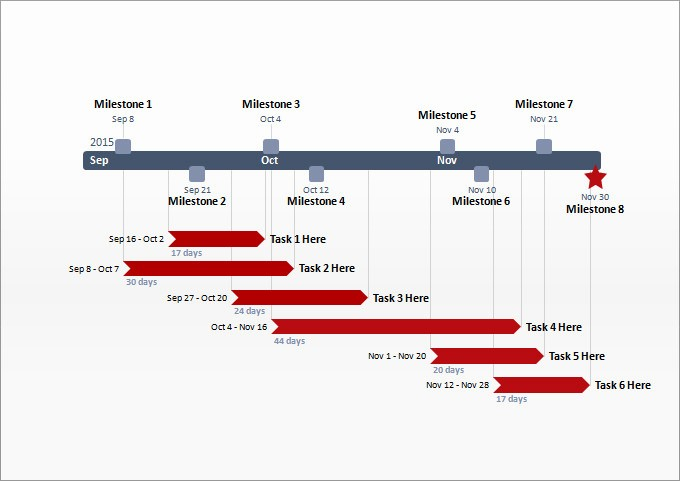 Free Project Management Timeline Template Fresh Project Timeline Templates 19 Free Word Ppt format