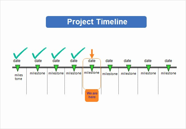 Free Project Management Timeline Template Inspirational 15 Sample Project Timeline Templates to Download