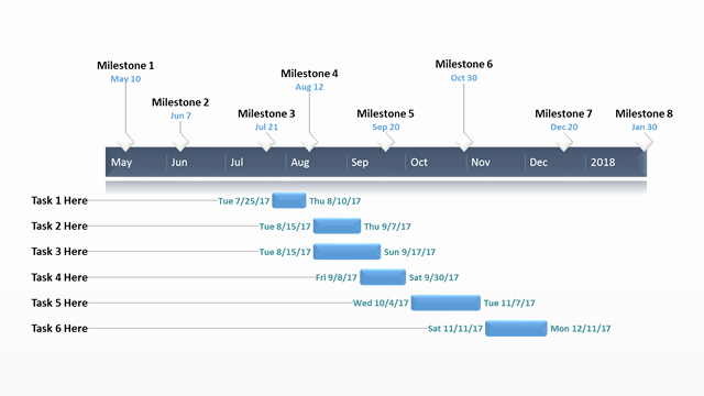 Free Project Management Timeline Template Lovely Free Timeline Templates for Professionals
