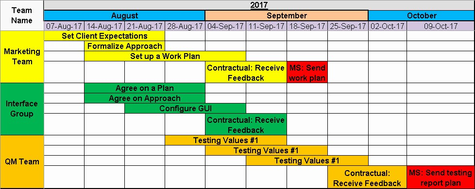 Free Project Management Timeline Template Lovely Project Timeline Template 8 Free Samples Free Project