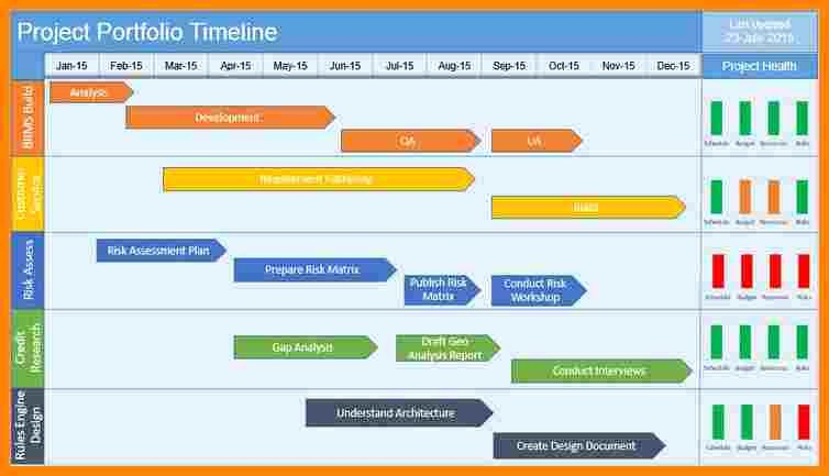 Free Project Management Timeline Template New 10 Project Management Timeline