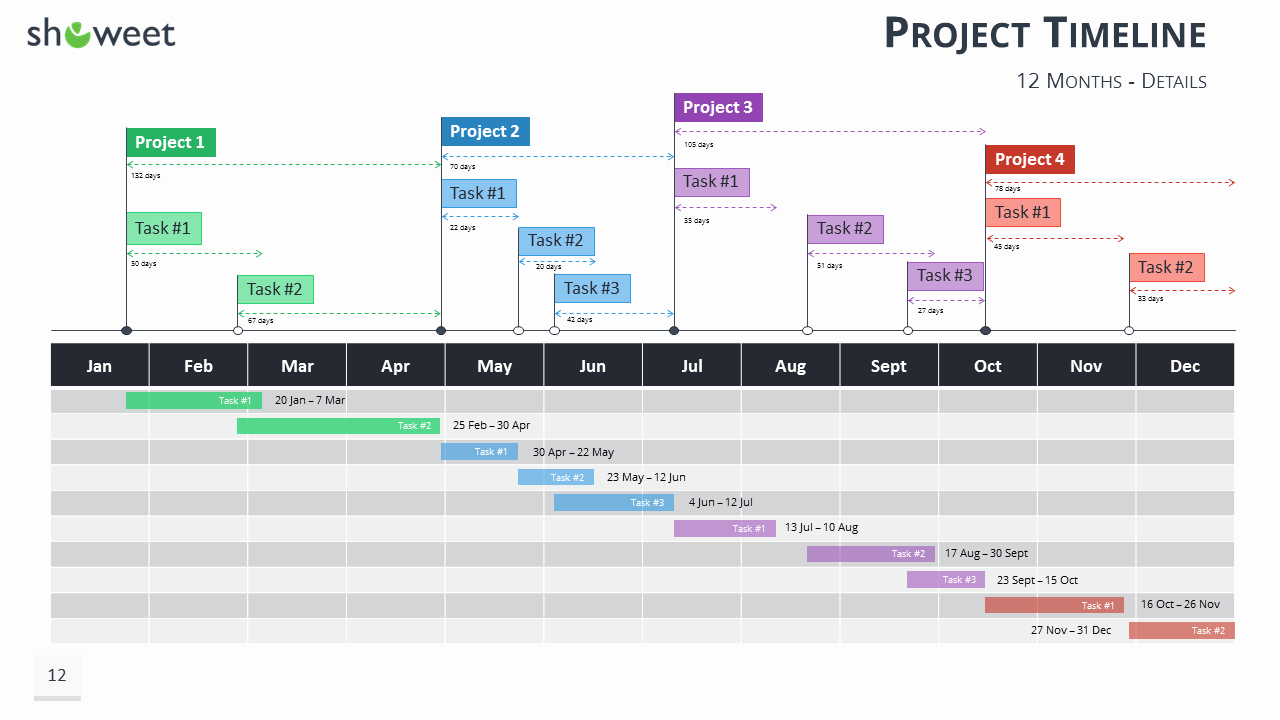 Free Project Management Timeline Template New Gantt Charts and Project Timelines for Powerpoint