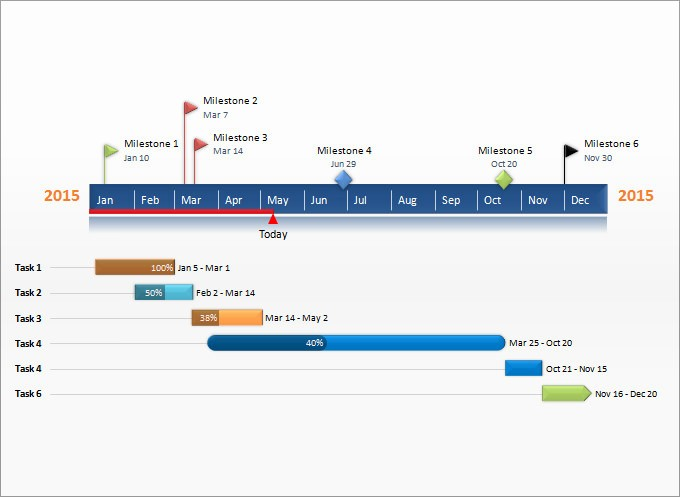 Free Project Management Timeline Template New Project Timeline Templates 19 Free Word Ppt format