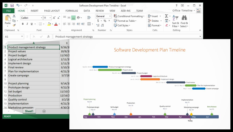 Free Project Management Timeline Template Unique Using Excel for Project Management