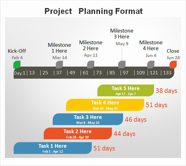 Free Project Plan Template Word Best Of Project Planning Template 5 Free Download for Word