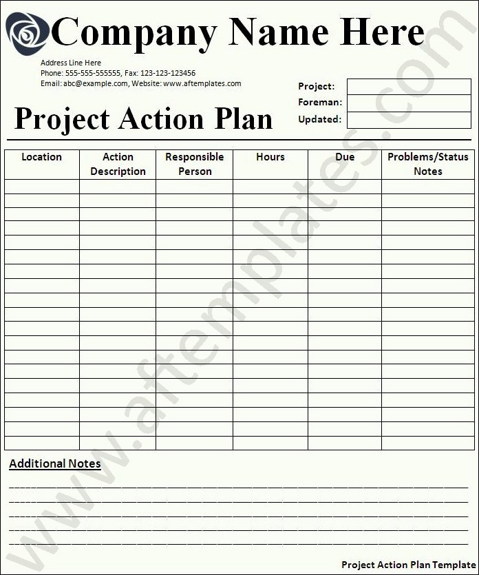 Free Project Plan Template Word Inspirational Action Plan Template