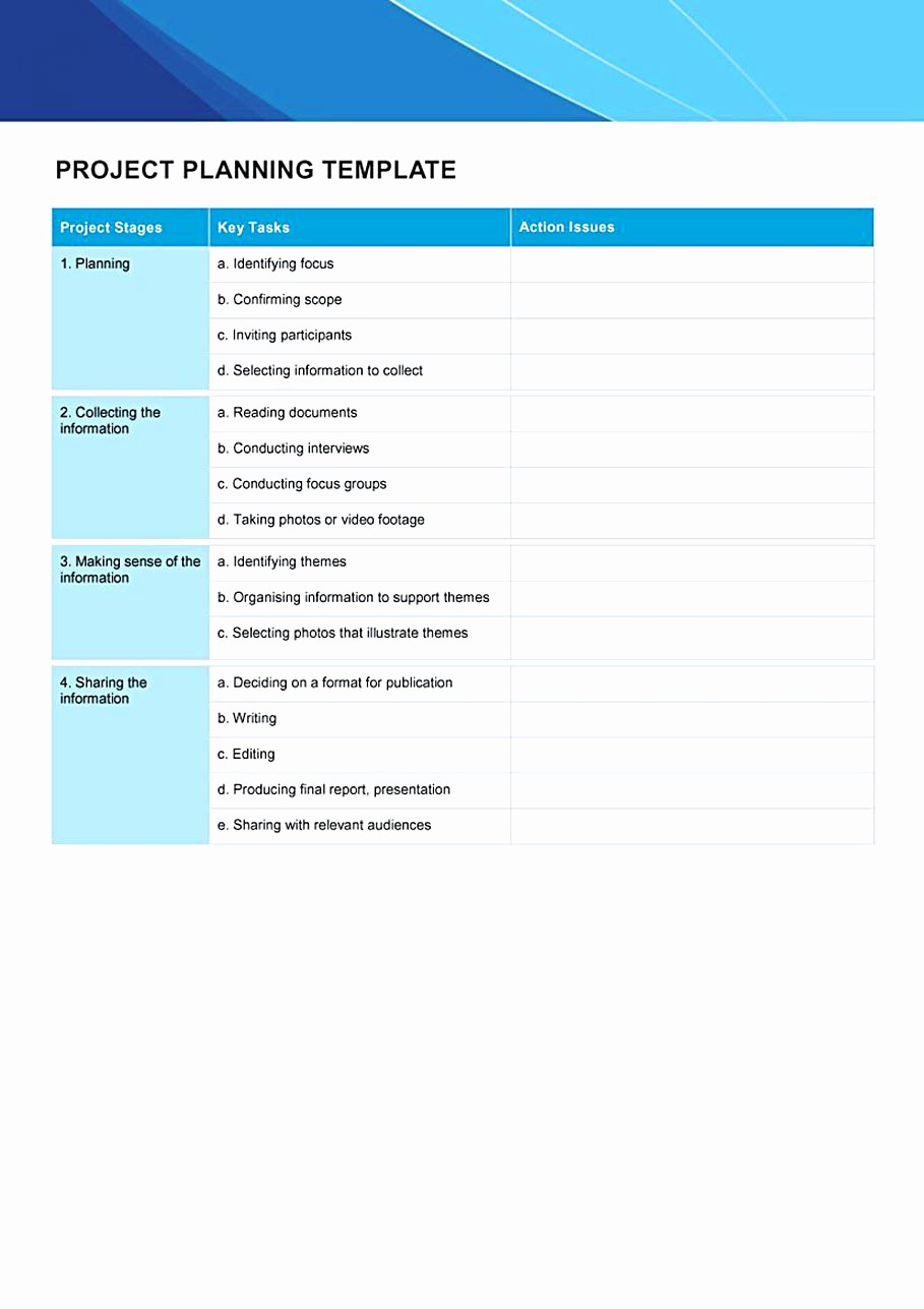 Free Project Plan Template Word Lovely Types Of Project Bud Template and Bud Ing Tips for You