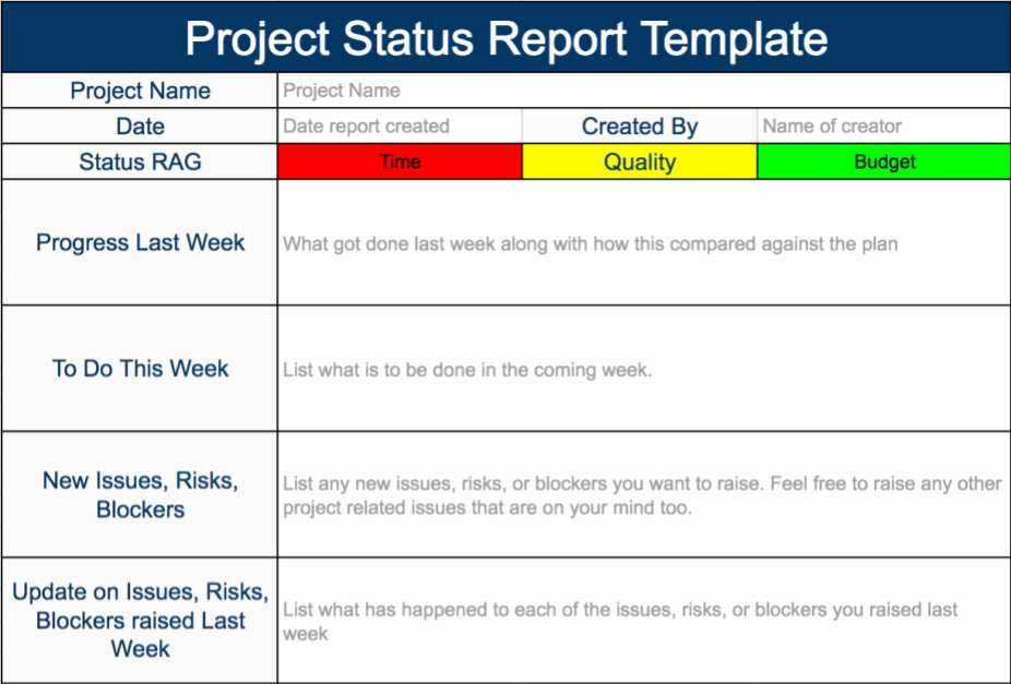 Free Project Status Report Template Lovely Status Report Examples to Pin On Pinterest