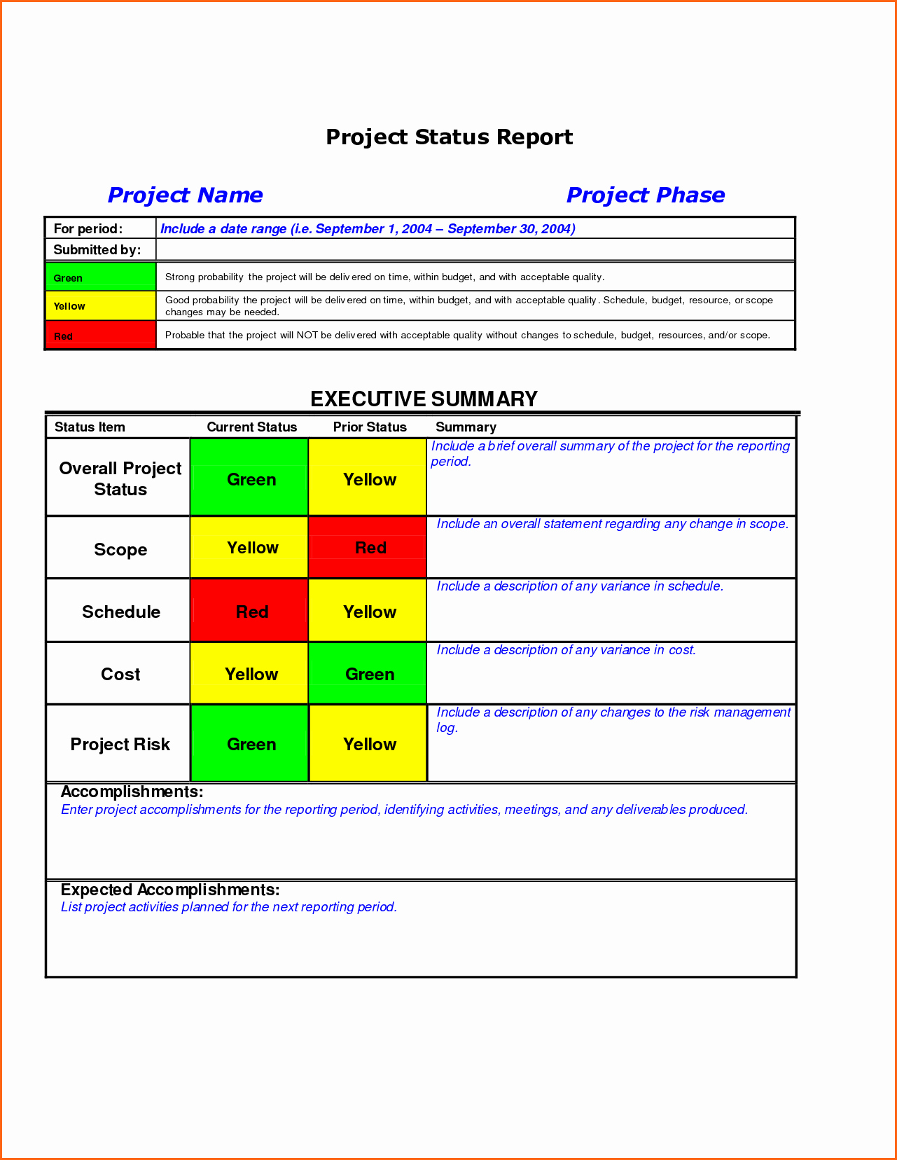 Free Project Status Report Template New 8 Weekly Status Report Template Doc Bud Template Letter