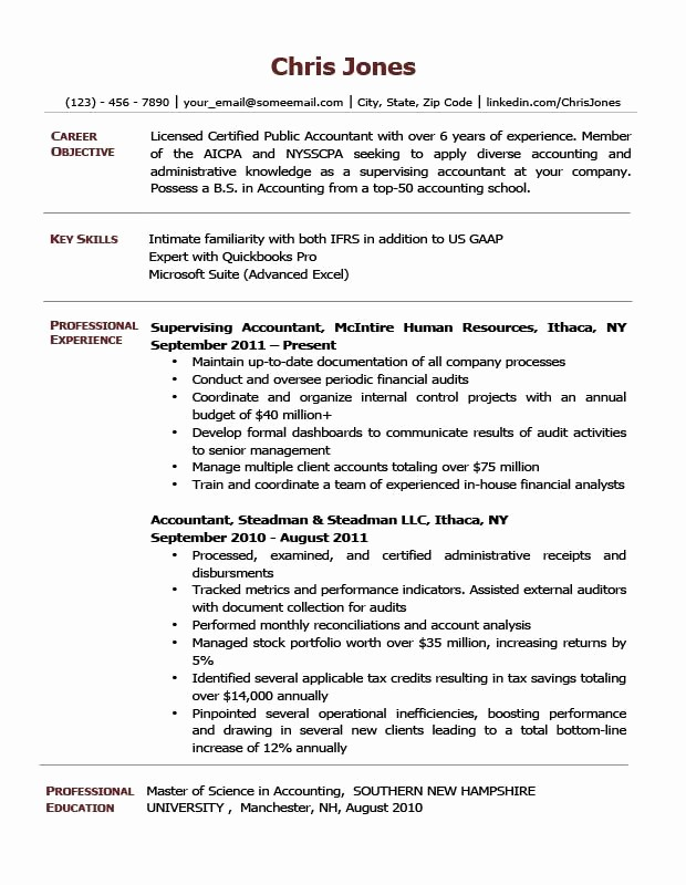Free Resume Templates and Downloads Inspirational 40 Basic Resume Templates Free Downloads