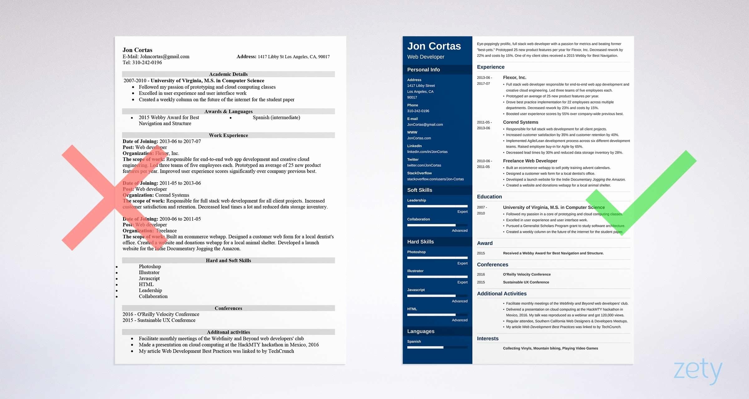Free Resume Templates Download Word Fresh Free Resume Templates for Word 15 Cv Resume formats to