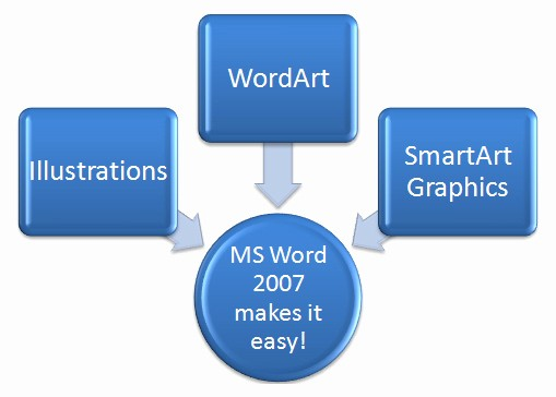 Free Smartart Graphics for Word Beautiful Training Room 3