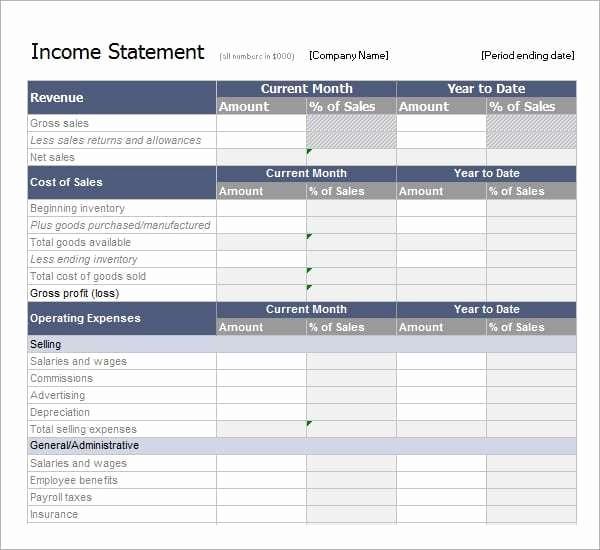 Free Statement Of Accounts Template Luxury 6 Free Statement Of Account Templates Word Excel Sheet Pdf