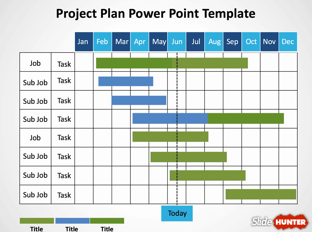 Gantt Chart Powerpoint Template Free Awesome 5 Gantt Chart Templates Excel Powerpoint Pdf Google