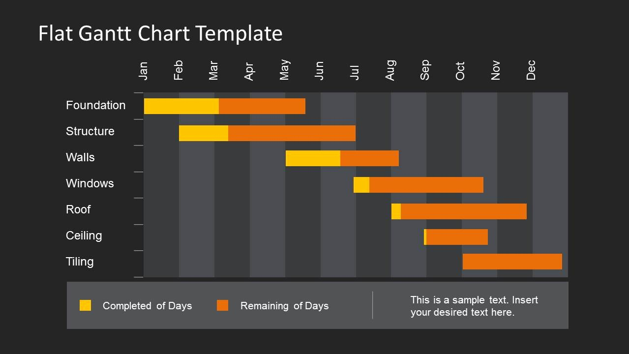 Gantt Chart Powerpoint Template Free Beautiful Flat Gantt Chart Template for Powerpoint Slidemodel