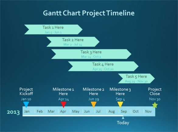 Gantt Chart Powerpoint Template Free Best Of 7 Powerpoint Gantt Chart Templates Ppt Pptx