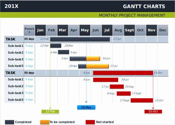 Gantt Chart Powerpoint Template Free Best Of 7 Powerpoint Gantt Chart Templates Ppt Pptx