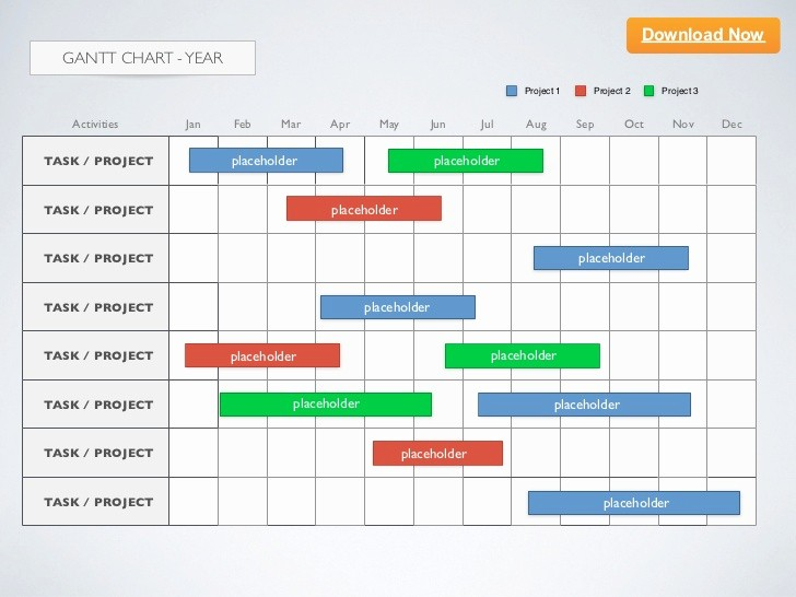 Gantt Chart Powerpoint Template Free Best Of [keynote Template] Gantt Chart Year