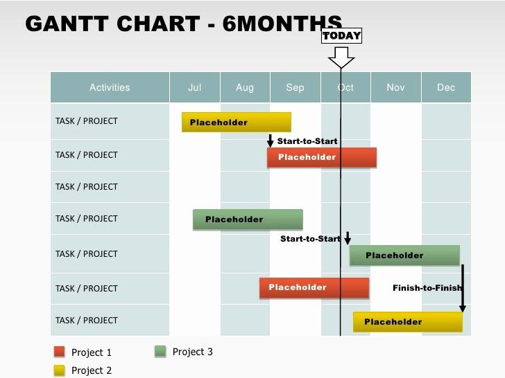 Gantt Chart Powerpoint Template Free Lovely Free 6 Months Gantt Powerpoint Chart