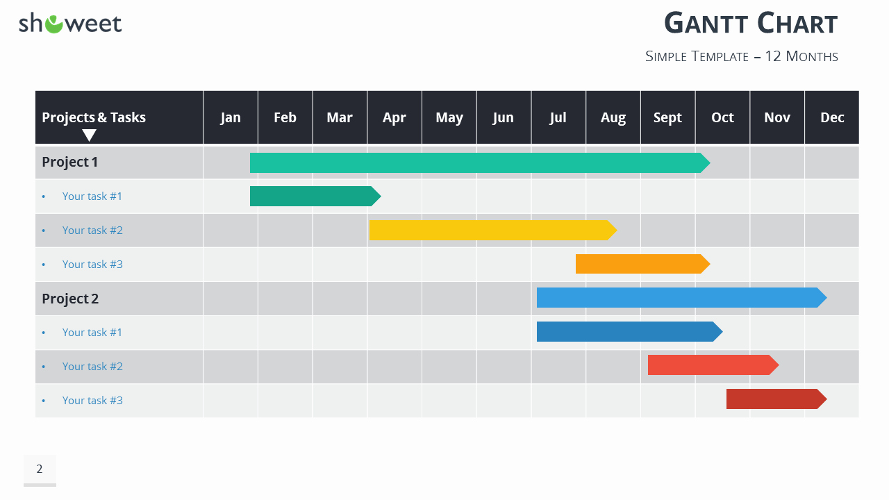 Gantt Chart Powerpoint Template Free Lovely Gantt Charts and Project Timelines for Powerpoint