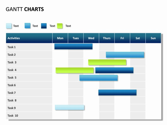 Gantt Chart Powerpoint Template Free Lovely Powerpoint Slide Gantt Chart 7 Days 10 Tasks P31 2