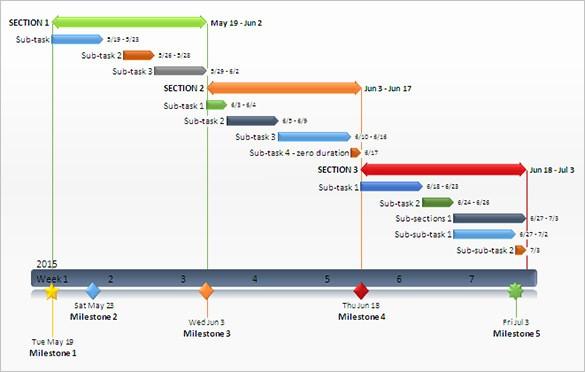 Gantt Chart Powerpoint Template Free Luxury 30 Gantt Chart Templates Doc Pdf Excel