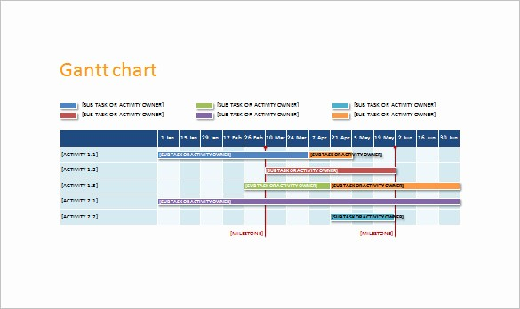 Gantt Chart Powerpoint Template Free Luxury Chart Template 61 Free Printable Word Excel Pdf Ppt