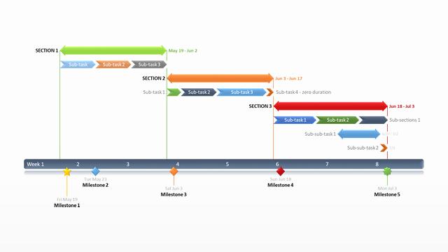 Gantt Chart Powerpoint Template Free Luxury Gantt Chart for Powerpoint Free Templates