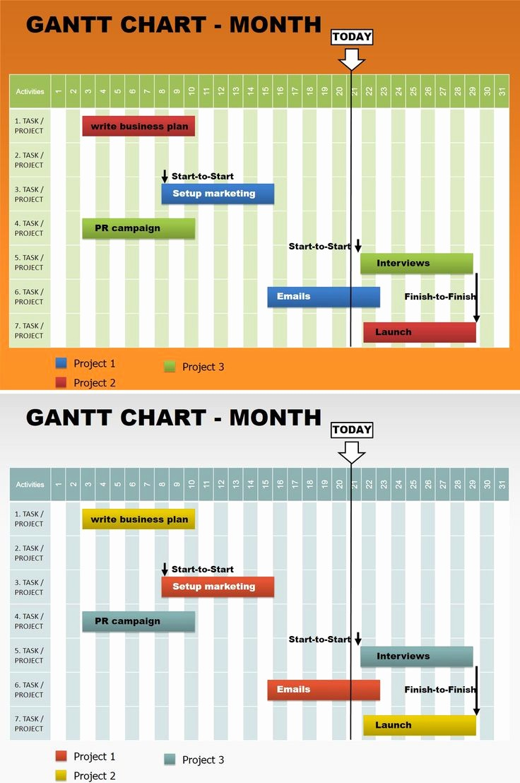 Gantt Chart Powerpoint Template Free New 35 Best Gantt Chart Images On Pinterest